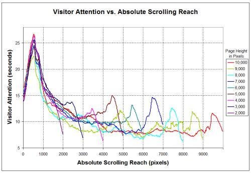 Atencion de Visitantes